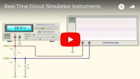 Real-Time Circuit Simulation Instruments